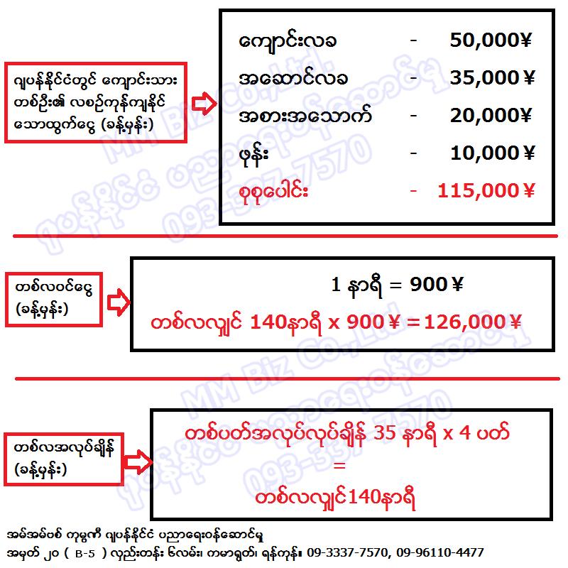 Jp income35hr